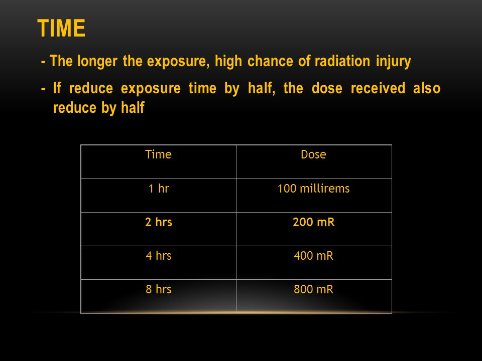 TIME - The longer the exposure, high chance of radiation injury - If reduce exposure time by half, the dose received also reduce by half TimeDose 1 hr