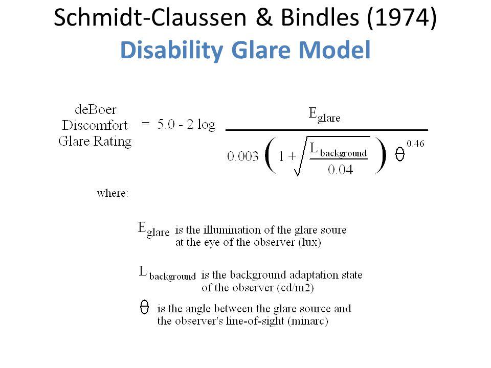 Schmidt-Claussen & Bindles (1974) Disability Glare Model