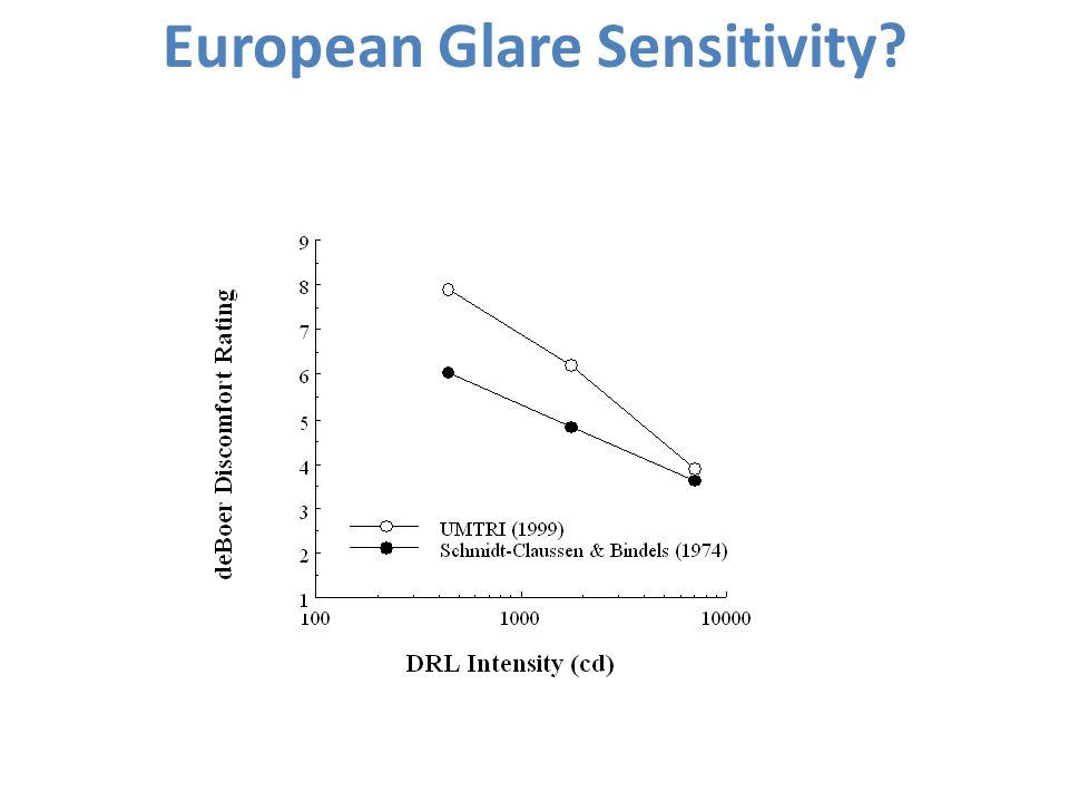 European Glare Sensitivity?
