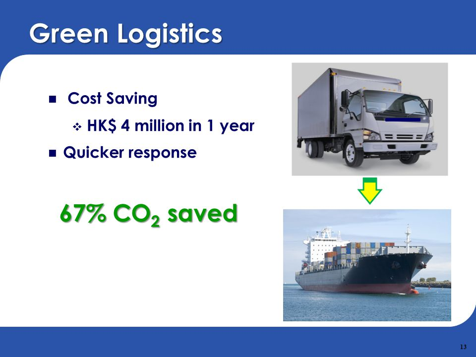 13 Green Logistics Cost Saving HK$ 4 million in 1 year Quicker response 67% CO2 saved