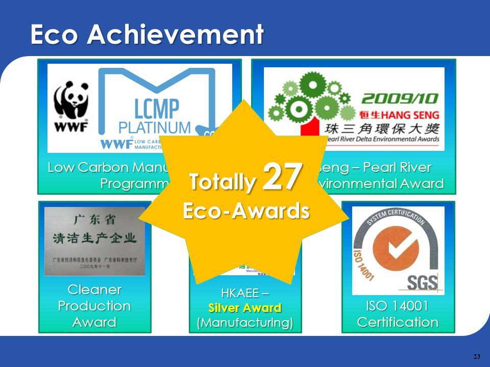 23 Eco Achievement Cleaner Production Award Hang Seng – Pearl River Delta Environmental Award ISO 14001 Certification HKAEE – Silver Award (Manufactur
