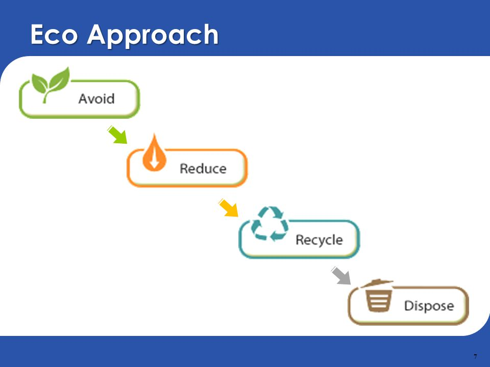 7 Eco Approach