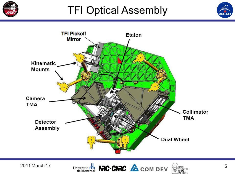 TFI Optical Assembly 2011 March 17 5 Dual Wheel Collimator TMA Camera TMA Etalon Detector Assembly Kinematic Mounts