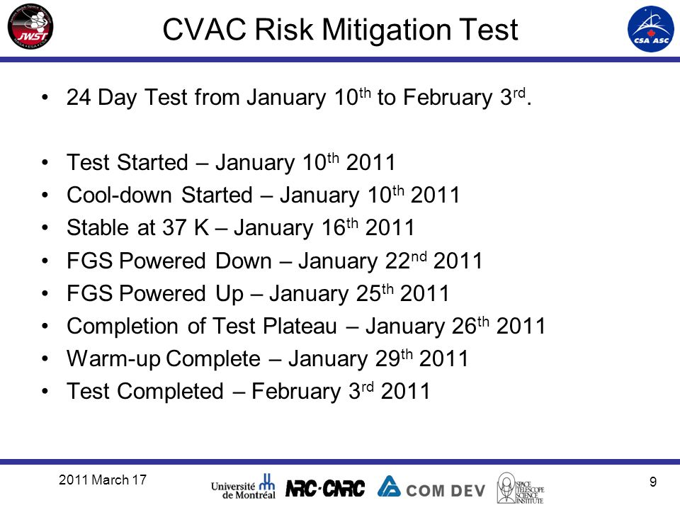 CVAC Risk Mitigation Test 24 Day Test from January 10 th to February 3 rd. Test Started – January 10 th 2011 Cool-down Started – January 10 th 2011 St