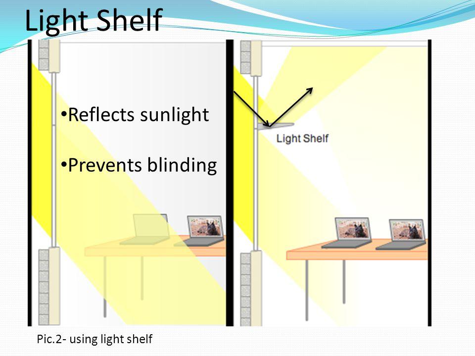 Light Shelf Reflects sunlight Prevents blinding Pic.2- using light shelf