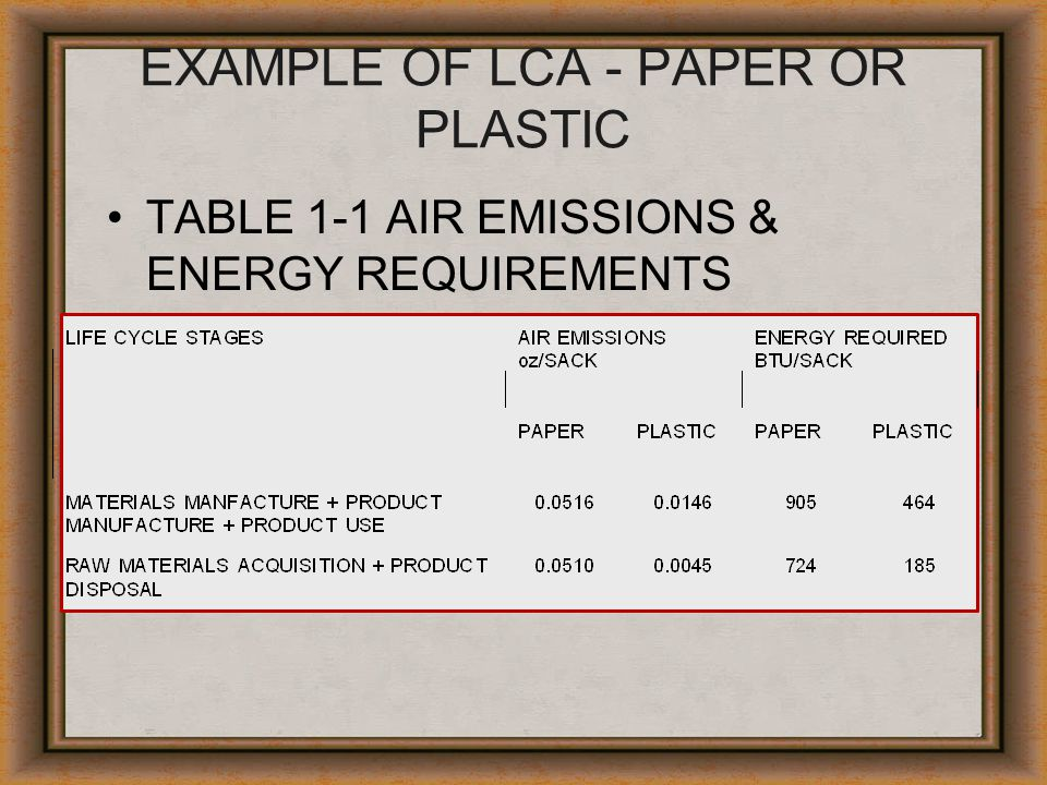 EXAMPLE OF LCA - PAPER OR PLASTIC TABLE 1-1 AIR EMISSIONS & ENERGY REQUIREMENTS