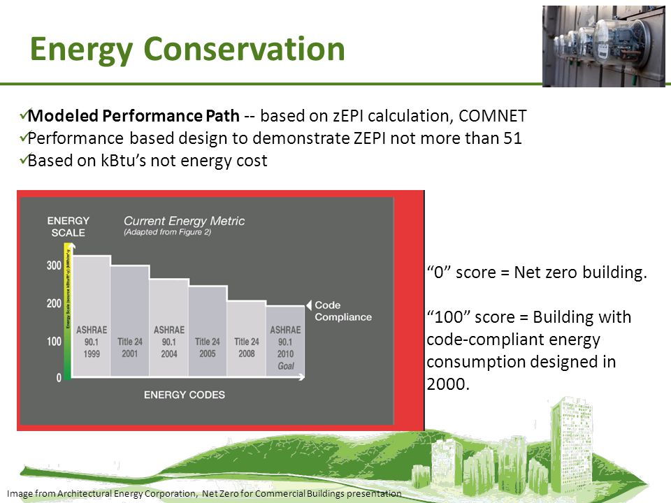 Energy Conservation Modeled Performance Path -- based on zEPI calculation, COMNET Performance based design to demonstrate ZEPI not more than 51 Based