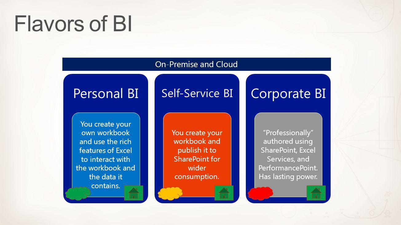 The Forrester Wave: Self-Service Business Intelligence Platforms, Q2 2012, Forrester Research, Inc., June 12, 2012.