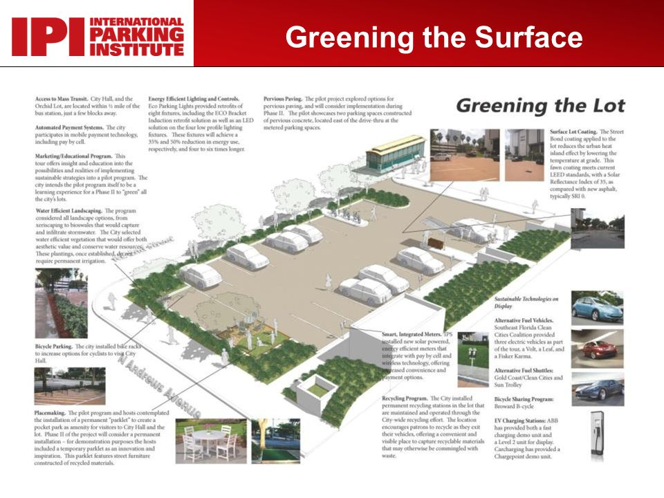 Greening the Surface