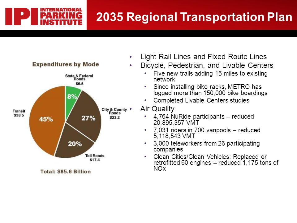 2035 Regional Transportation Plan Light Rail Lines and Fixed Route Lines Bicycle, Pedestrian, and Livable Centers Five new trails adding 15 miles to e