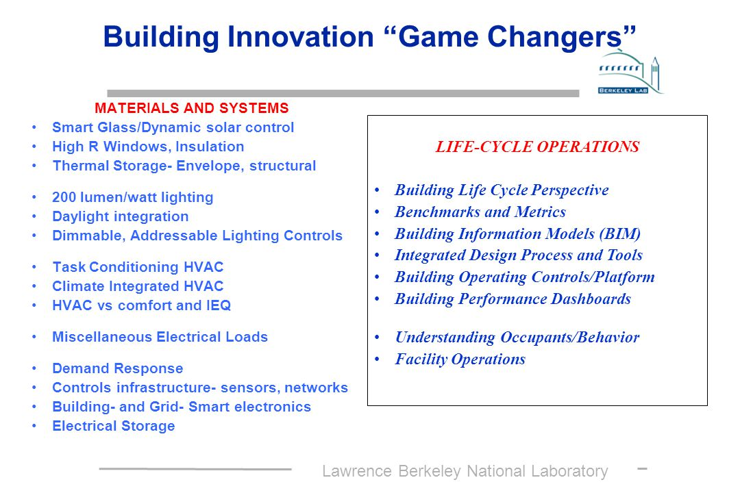 Lawrence Berkeley National Laboratory Building Innovation Game Changers MATERIALS AND SYSTEMS Smart Glass/Dynamic solar control High R Windows, Insulation Thermal Storage- Envelope, structural 200 lumen/watt lighting Daylight integration Dimmable, Addressable Lighting Controls Task Conditioning HVAC Climate Integrated HVAC HVAC vs comfort and IEQ Miscellaneous Electrical Loads Demand Response Controls infrastructure- sensors, networks Building- and Grid- Smart electronics Electrical Storage LIFE-CYCLE OPERATIONS Building Life Cycle Perspective Benchmarks and Metrics Building Information Models (BIM) Integrated Design Process and Tools Building Operating Controls/Platform Building Performance Dashboards Understanding Occupants/Behavior Facility Operations