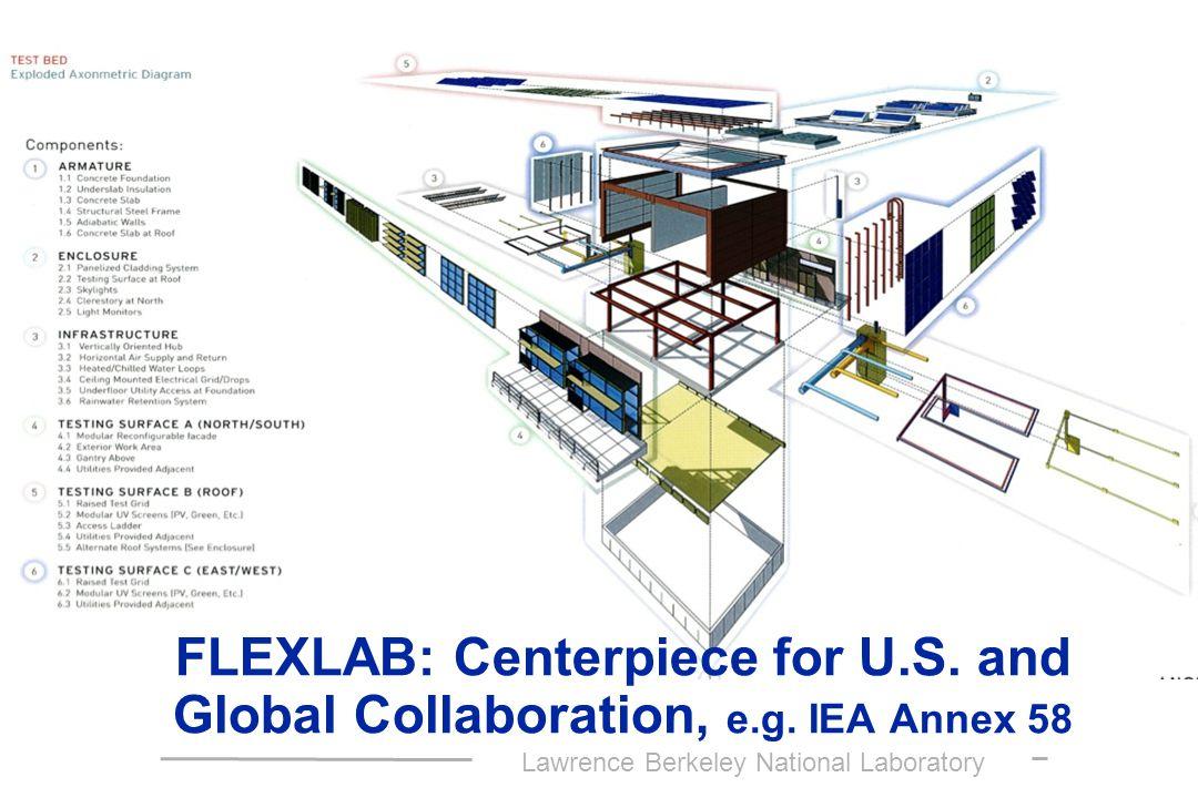 Lawrence Berkeley National Laboratory FLEXLAB: Centerpiece for U.S.