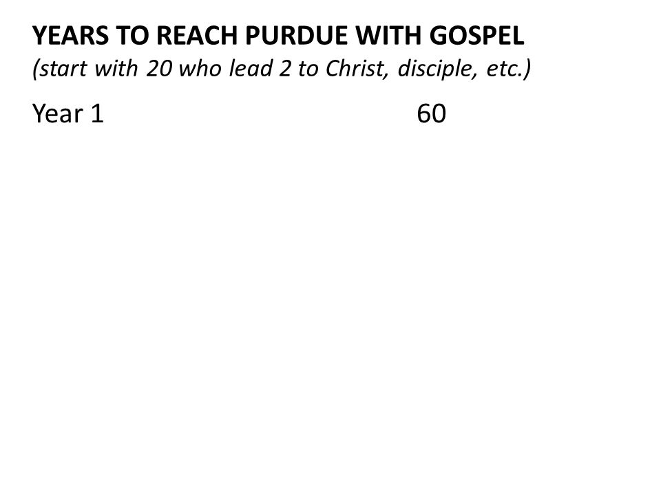 YEARS TO REACH PURDUE WITH GOSPEL (start with 20 who lead 2 to Christ, disciple, etc.) Year 160