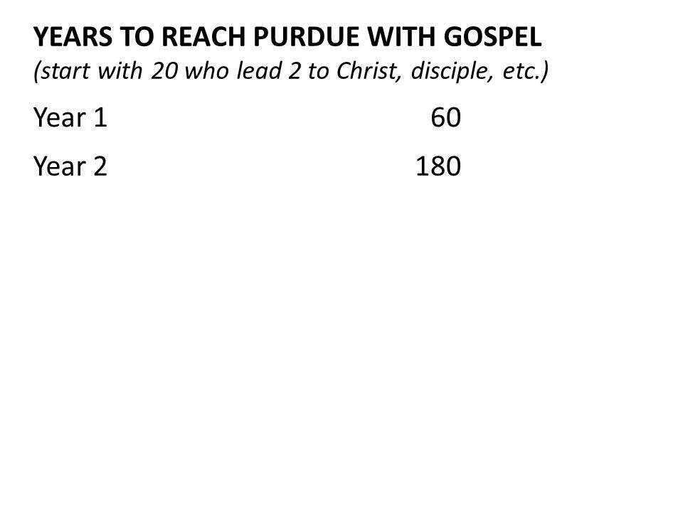 YEARS TO REACH PURDUE WITH GOSPEL (start with 20 who lead 2 to Christ, disciple, etc.) Year 160 Year 2180