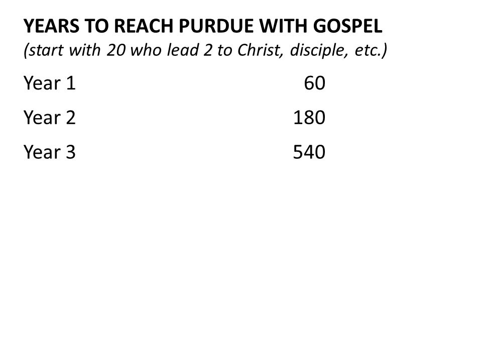 YEARS TO REACH PURDUE WITH GOSPEL (start with 20 who lead 2 to Christ, disciple, etc.) Year 160 Year 2180 Year 3540