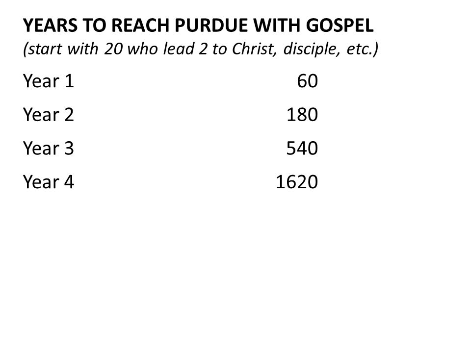 YEARS TO REACH PURDUE WITH GOSPEL (start with 20 who lead 2 to Christ, disciple, etc.) Year 160 Year 2180 Year 3540 Year 41620