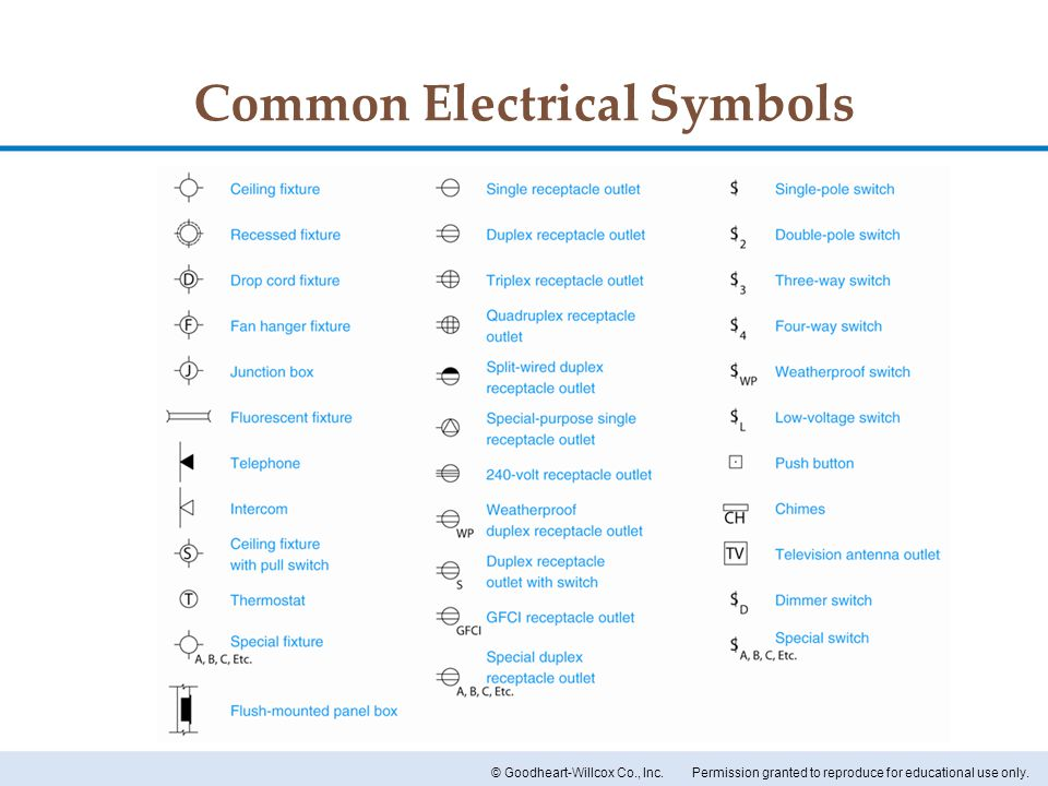 Permission granted to reproduce for educational use only.© Goodheart-Willcox Co., Inc. Common Electrical Symbols