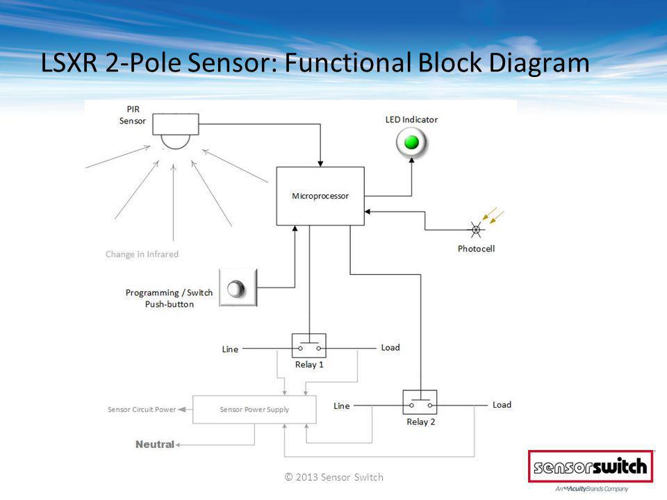 © 2013 Sensor Switch LSXR 2-Pole Sensor: Functional Block Diagram