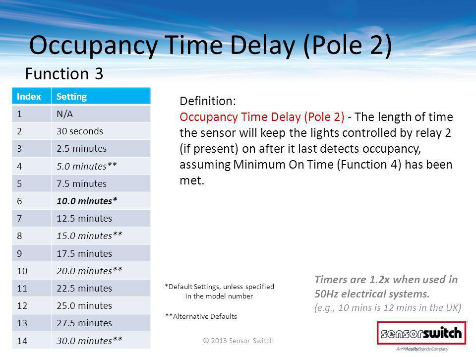 Occupancy Time Delay (Pole 2) Function 3 IndexSetting 1N/A 230 seconds 32.5 minutes 45.0 minutes** 57.5 minutes 610.0 minutes* 712.5 minutes 815.0 minutes** 917.5 minutes 1020.0 minutes** 1122.5 minutes 1225.0 minutes 1327.5 minutes 1430.0 minutes** Definition: Occupancy Time Delay (Pole 2) - The length of time the sensor will keep the lights controlled by relay 2 (if present) on after it last detects occupancy, assuming Minimum On Time (Function 4) has been met.