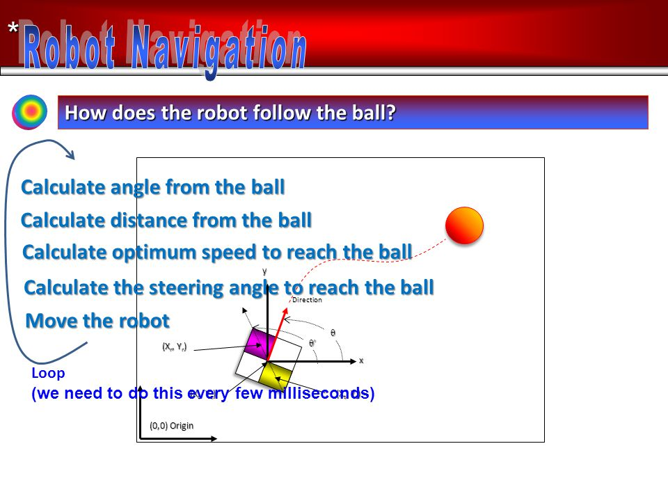 * How does the robot follow the ball.