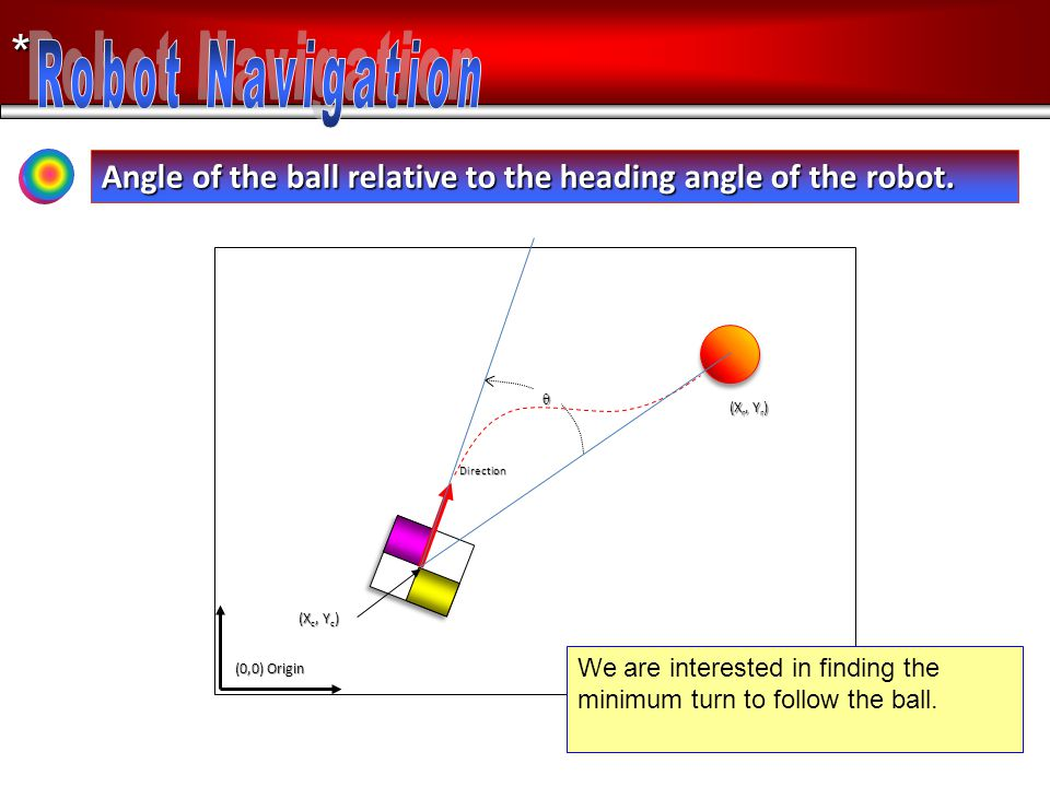 * Angle of the ball relative to the heading angle of the robot.