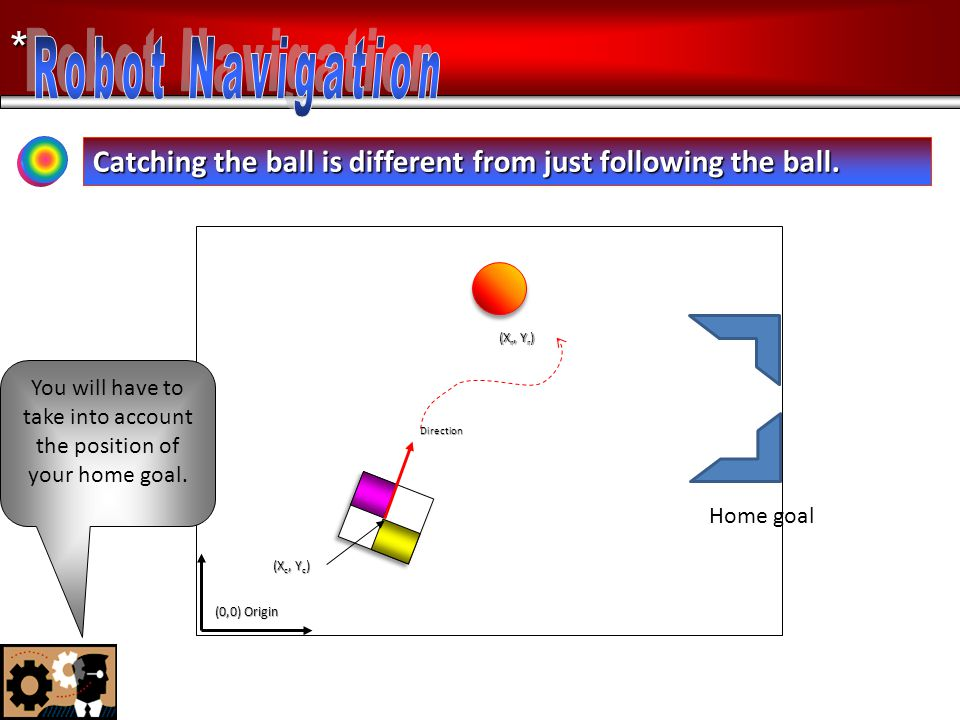 * Catching the ball is different from just following the ball. Direction (X r, Y r ) (X c, Y c ) (0,0) Origin Home goal You will have to take into acc