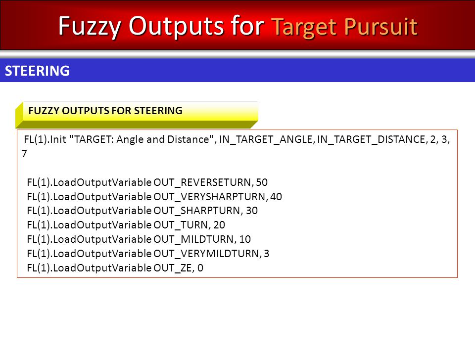 FL(1).Init TARGET: Angle and Distance , IN_TARGET_ANGLE, IN_TARGET_DISTANCE, 2, 3, 7 FL(1).LoadOutputVariable OUT_REVERSETURN, 50 FL(1).LoadOutputVariable OUT_VERYSHARPTURN, 40 FL(1).LoadOutputVariable OUT_SHARPTURN, 30 FL(1).LoadOutputVariable OUT_TURN, 20 FL(1).LoadOutputVariable OUT_MILDTURN, 10 FL(1).LoadOutputVariable OUT_VERYMILDTURN, 3 FL(1).LoadOutputVariable OUT_ZE, 0 Fuzzy Outputs for Target Pursuit FUZZY OUTPUTS FOR STEERING STEERING