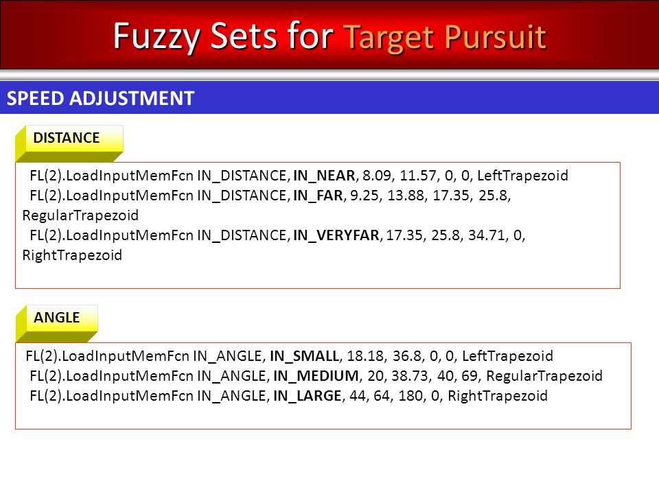 Fuzzy Sets for Target Pursuit FL(2).LoadInputMemFcn IN_DISTANCE, IN_NEAR, 8.09, 11.57, 0, 0, LeftTrapezoid FL(2).LoadInputMemFcn IN_DISTANCE, IN_FAR,