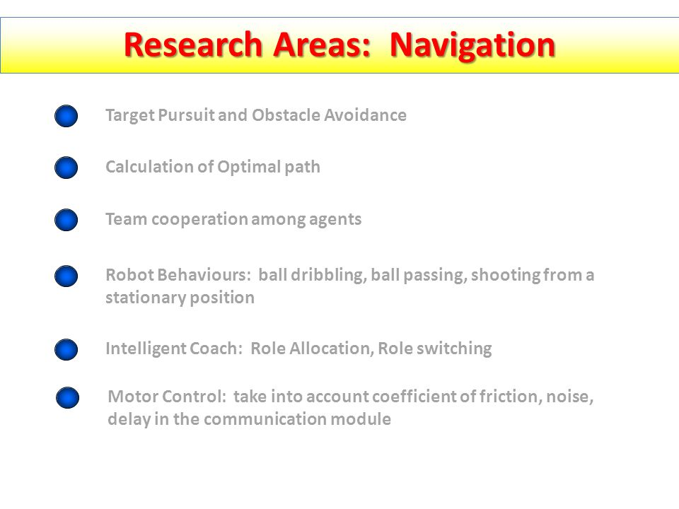 Research Areas: Navigation Target Pursuit and Obstacle Avoidance Calculation of Optimal path Team cooperation among agents Robot Behaviours: ball dribbling, ball passing, shooting from a stationary position Intelligent Coach: Role Allocation, Role switching Motor Control: take into account coefficient of friction, noise, delay in the communication module