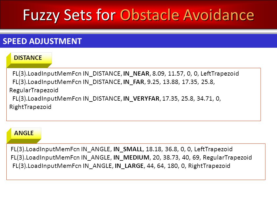 Fuzzy Sets for Obstacle Avoidance FL(3).LoadInputMemFcn IN_DISTANCE, IN_NEAR, 8.09, 11.57, 0, 0, LeftTrapezoid FL(3).LoadInputMemFcn IN_DISTANCE, IN_F