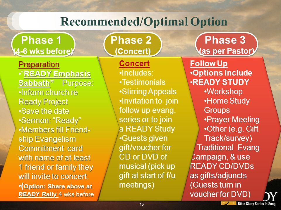 Recommended/Optimal Option Follow Up Options include READY STUDY Workshop Home Study Groups Prayer Meeting Other (e.g. Gift Track/survey) Traditional