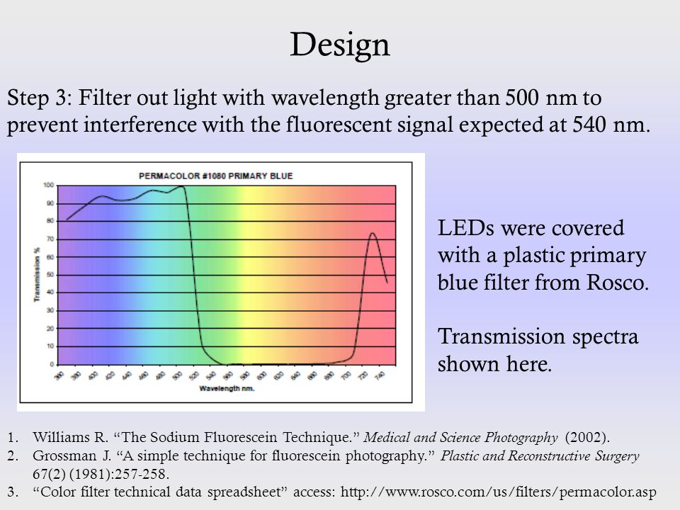 Design Step 3: Filter out light with wavelength greater than 500 nm to prevent interference with the fluorescent signal expected at 540 nm. 1.Williams