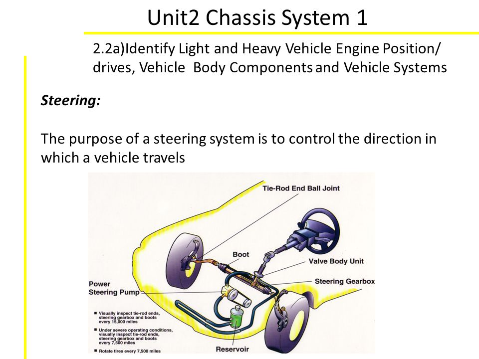 Unit2 Chassis System 1 2.2a)Identify Light and Heavy Vehicle Engine Position/ drives, Vehicle Body Components and Vehicle Systems Steering: The purpos