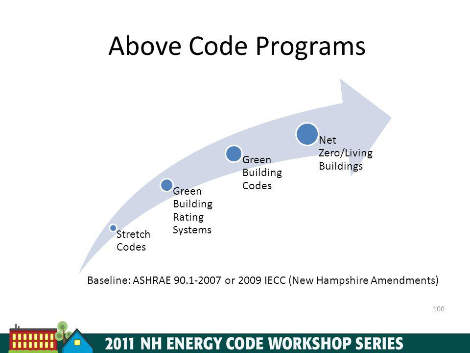 Above Code Programs 100 Stretch Codes Green Building Rating Systems Green Building Codes Net Zero/Living Buildings Baseline: ASHRAE 90.1-2007 or 2009 IECC (New Hampshire Amendments)