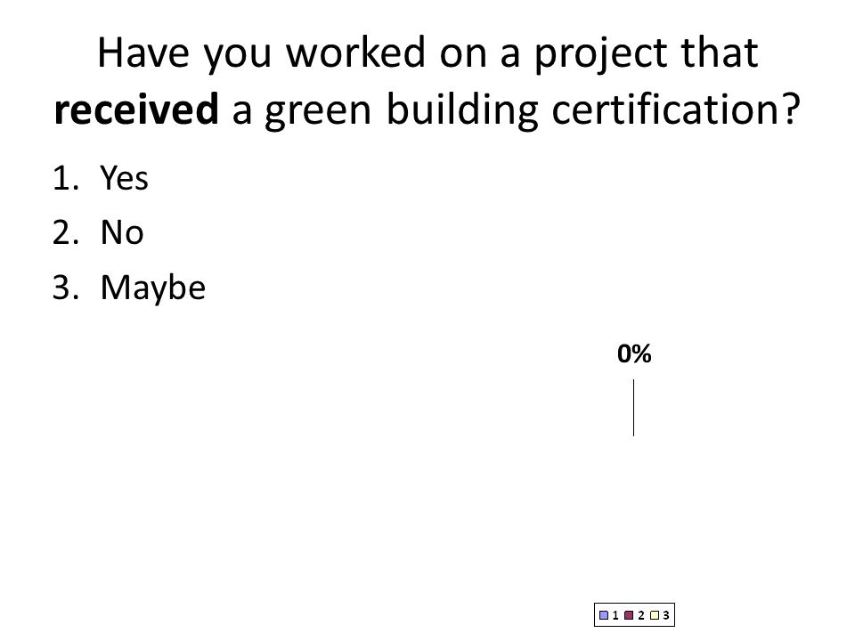 Have you worked on a project that received a green building certification? 1.Yes 2.No 3.Maybe