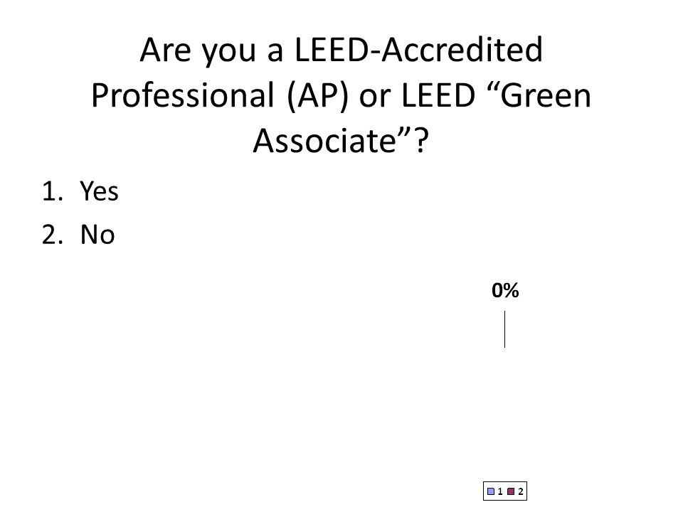 Are you a LEED-Accredited Professional (AP) or LEED Green Associate? 1.Yes 2.No