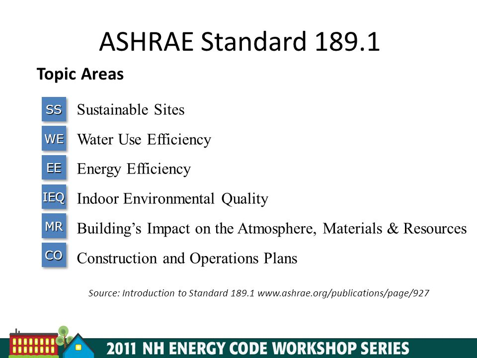 ASHRAE Standard 189.1 SSSS WEWE EEEE IEQIEQ MRMR COCO Sustainable Sites Water Use Efficiency Energy Efficiency Indoor Environmental Quality Buildings Impact on the Atmosphere, Materials & Resources Construction and Operations Plans Source: Introduction to Standard 189.1 www.ashrae.org/publications/page/927 Topic Areas