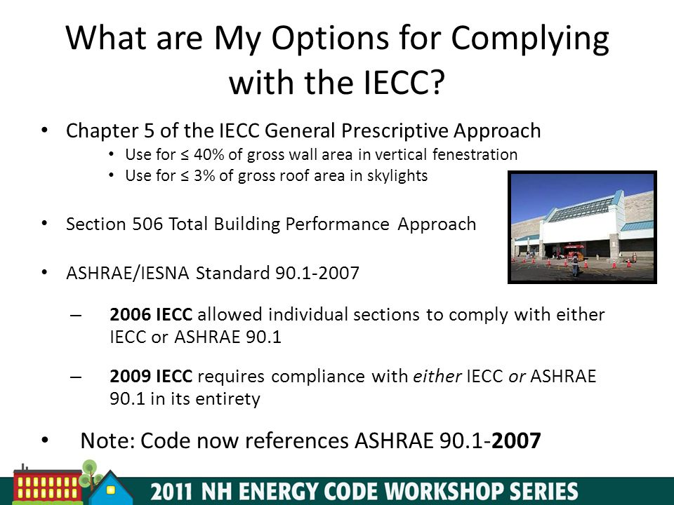 What are My Options for Complying with the IECC.