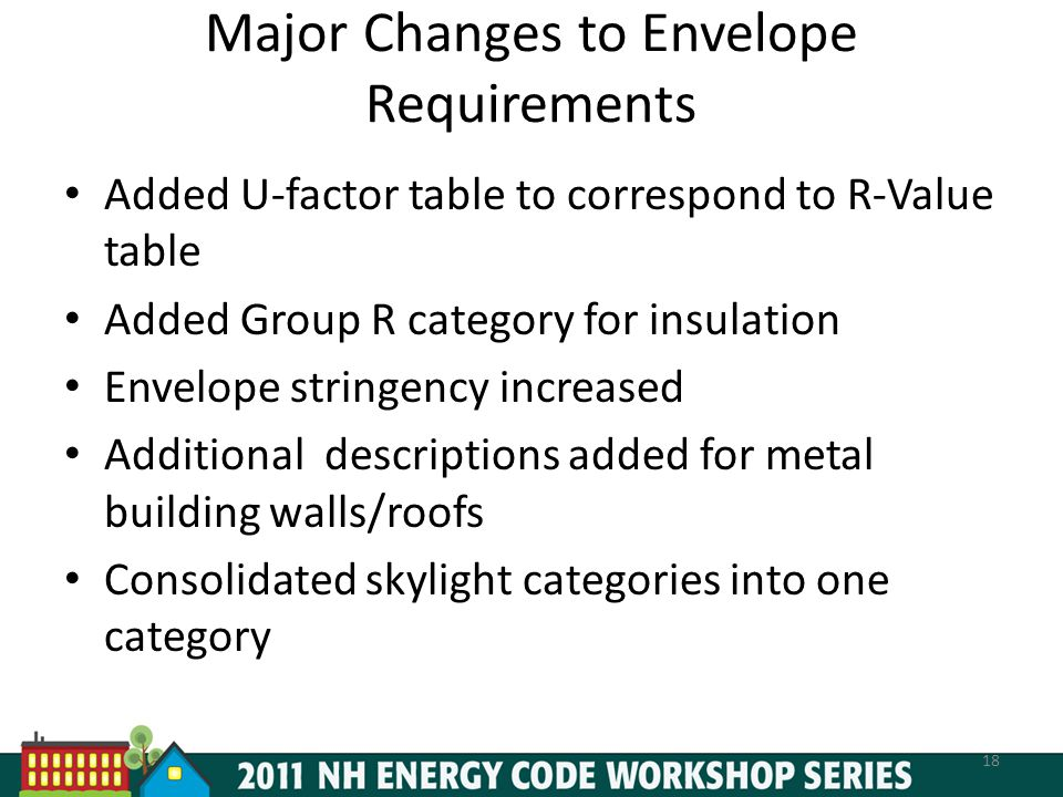 Major Changes to Envelope Requirements Added U-factor table to correspond to R-Value table Added Group R category for insulation Envelope stringency increased Additional descriptions added for metal building walls/roofs Consolidated skylight categories into one category 18