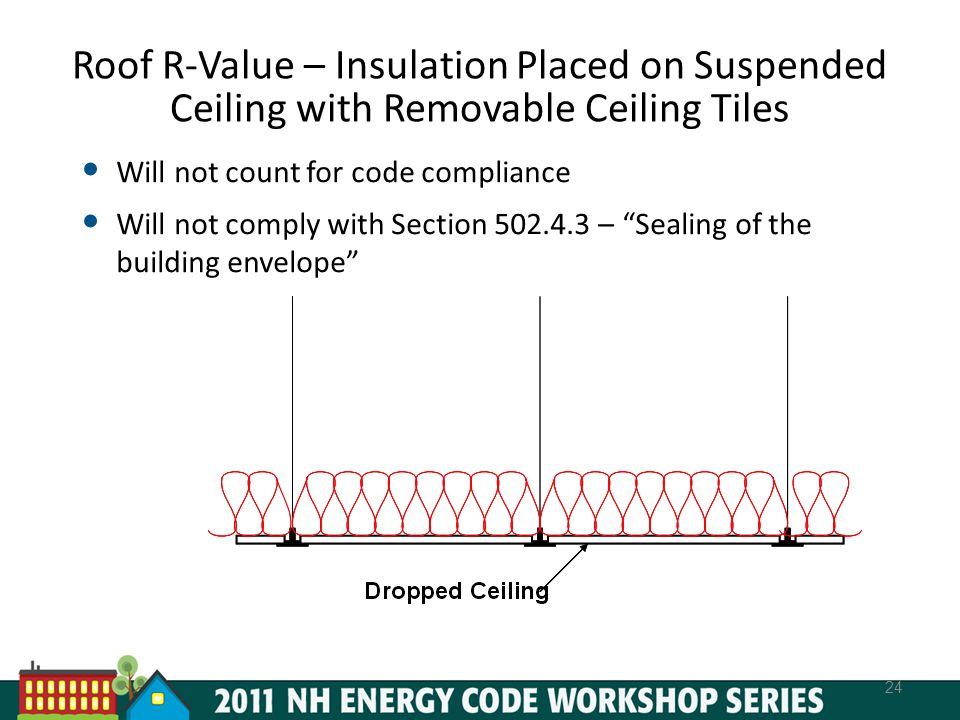 Roof R-Value – Insulation Placed on Suspended Ceiling with Removable Ceiling Tiles 24 Will not count for code compliance Will not comply with Section 502.4.3 – Sealing of the building envelope