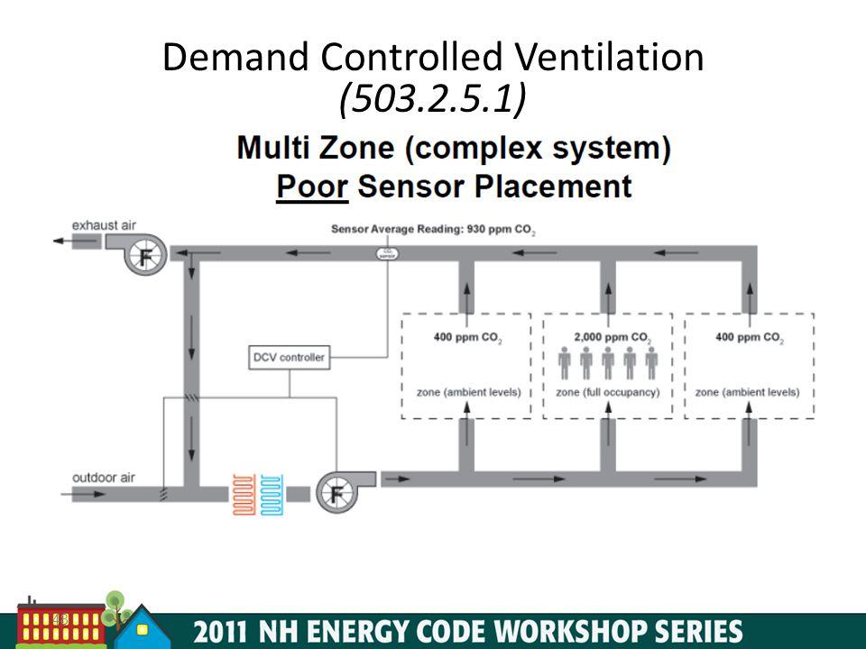 48 Demand Controlled Ventilation (503.2.5.1)