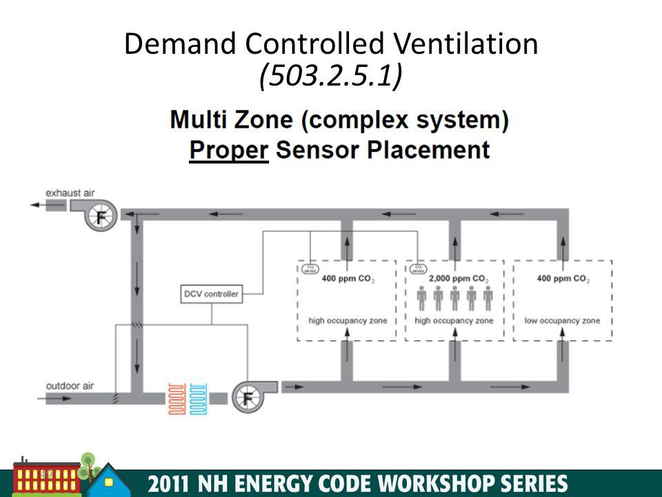 49 Demand Controlled Ventilation (503.2.5.1)