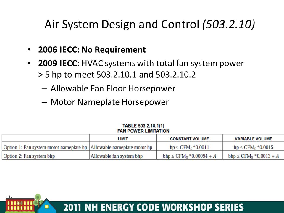 54 Air System Design and Control (503.2.10) 2006 IECC: No Requirement 2009 IECC: HVAC systems with total fan system power > 5 hp to meet 503.2.10.1 and 503.2.10.2 – Allowable Fan Floor Horsepower – Motor Nameplate Horsepower