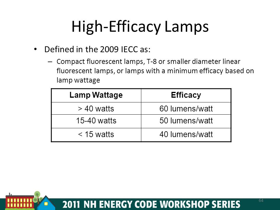 High-Efficacy Lamps 64 Defined in the 2009 IECC as: – Compact fluorescent lamps, T-8 or smaller diameter linear fluorescent lamps, or lamps with a minimum efficacy based on lamp wattage Lamp WattageEfficacy > 40 watts60 lumens/watt 15-40 watts50 lumens/watt < 15 watts40 lumens/watt