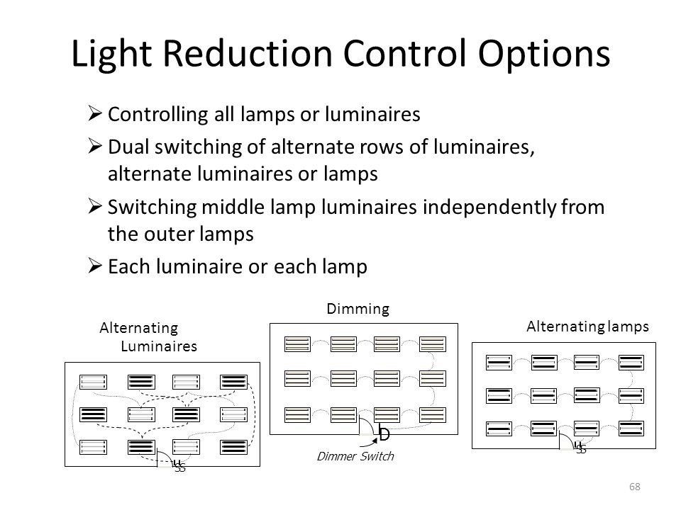 Controlling all lamps or luminaires Dual switching of alternate rows of luminaires, alternate luminaires or lamps Switching middle lamp luminaires independently from the outer lamps Each luminaire or each lamp 68 Light Reduction Control Options SS Dimmer Switch D Alternating Luminaires Dimming SS Alternating lamps