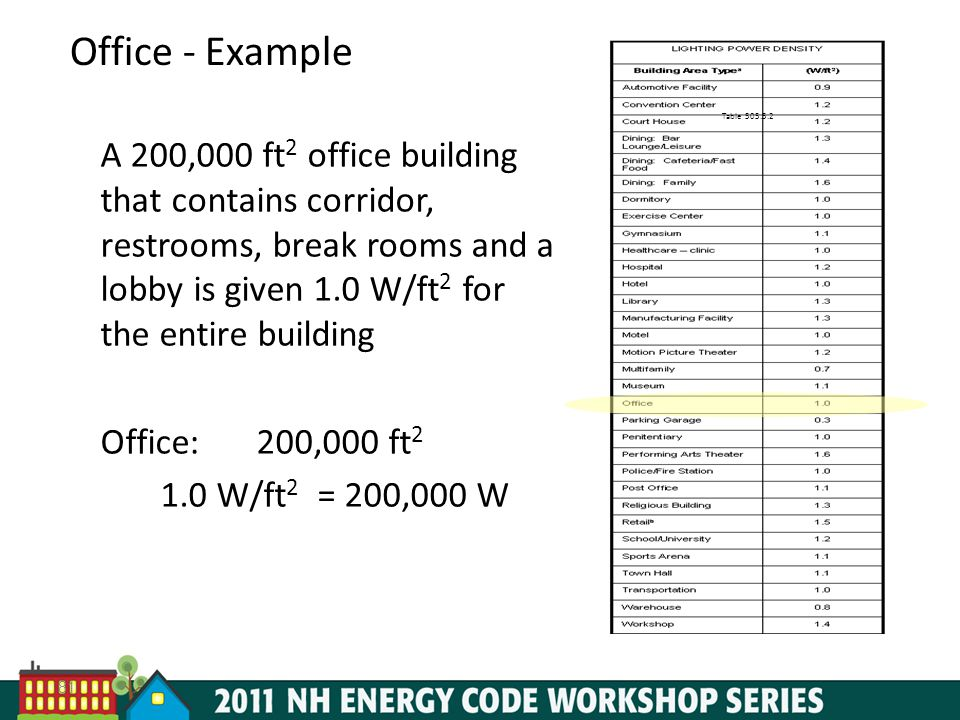 81 A 200,000 ft 2 office building that contains corridor, restrooms, break rooms and a lobby is given 1.0 W/ft 2 for the entire building Office: 200,000 ft 2 1.0 W/ft 2 = 200,000 W Office - Example Table 505.5.2