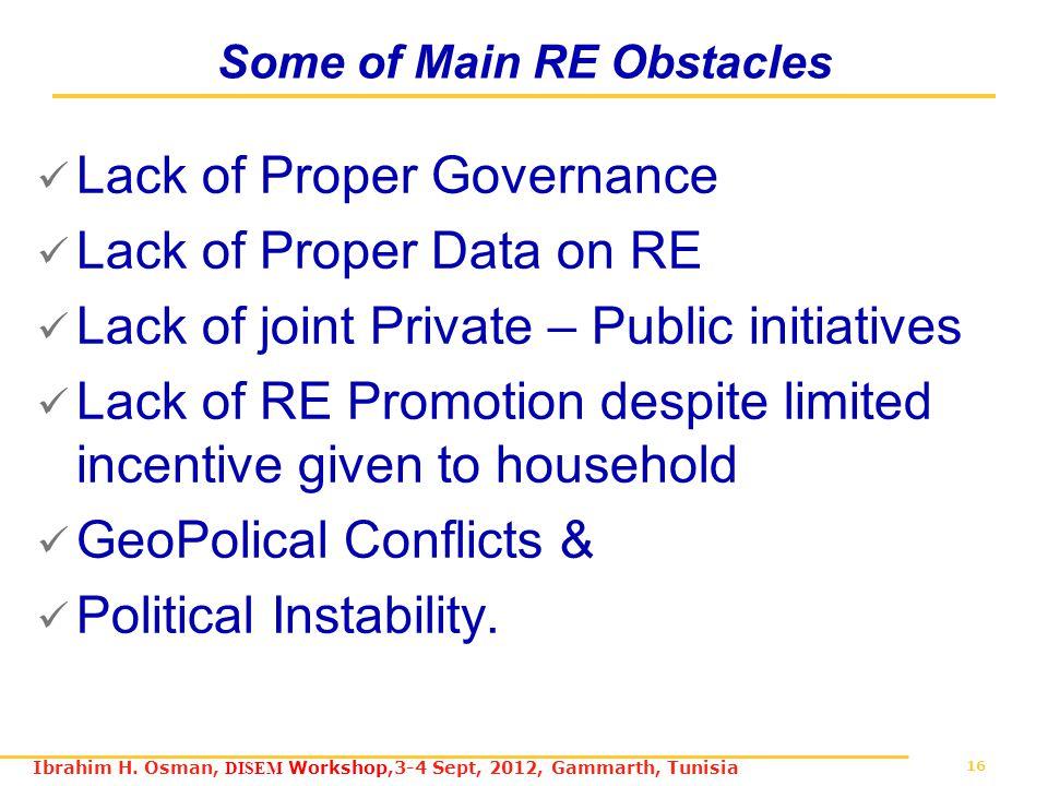 16 Ibrahim H. Osman, DISEM Workshop,3-4 Sept, 2012, Gammarth, Tunisia Some of Main RE Obstacles Lack of Proper Governance Lack of Proper Data on RE La