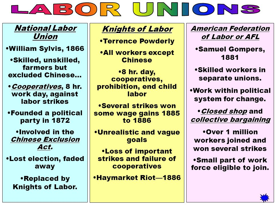 Lock Out Owner of industry would lock out workers who were trying to form a union and replace them with scabs.