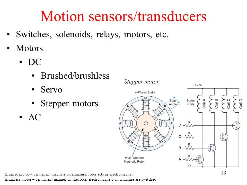 Motion sensors/transducers 16 Switches, solenoids, relays, motors, etc. Motors DC Brushed/brushless Servo Stepper motors AC Stepper motor Brushed moto