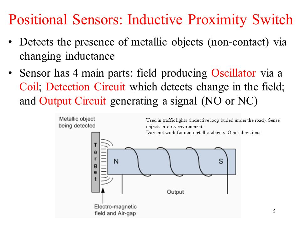 Positional Sensors: Inductive Proximity Switch 6 Detects the presence of metallic objects (non-contact) via changing inductance Sensor has 4 main parts: field producing Oscillator via a Coil; Detection Circuit which detects change in the field; and Output Circuit generating a signal (NO or NC) Used in traffic lights (inductive loop buried under the road).